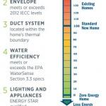 Energy-Efficiency-SIP-House-Seattle-WA-pic3.JPG