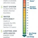 Zero-Energy-Ready-SIP-Power-House-Bellingham-WA-pic4.JPG