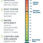 Zero-Energy-SIP-Montlake-House-Seattle-WA-pic4.JPG
